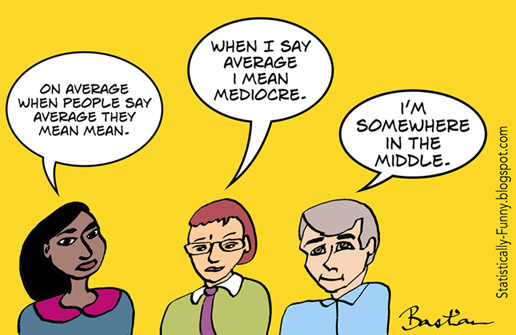 Mean-mediocre-median-small
